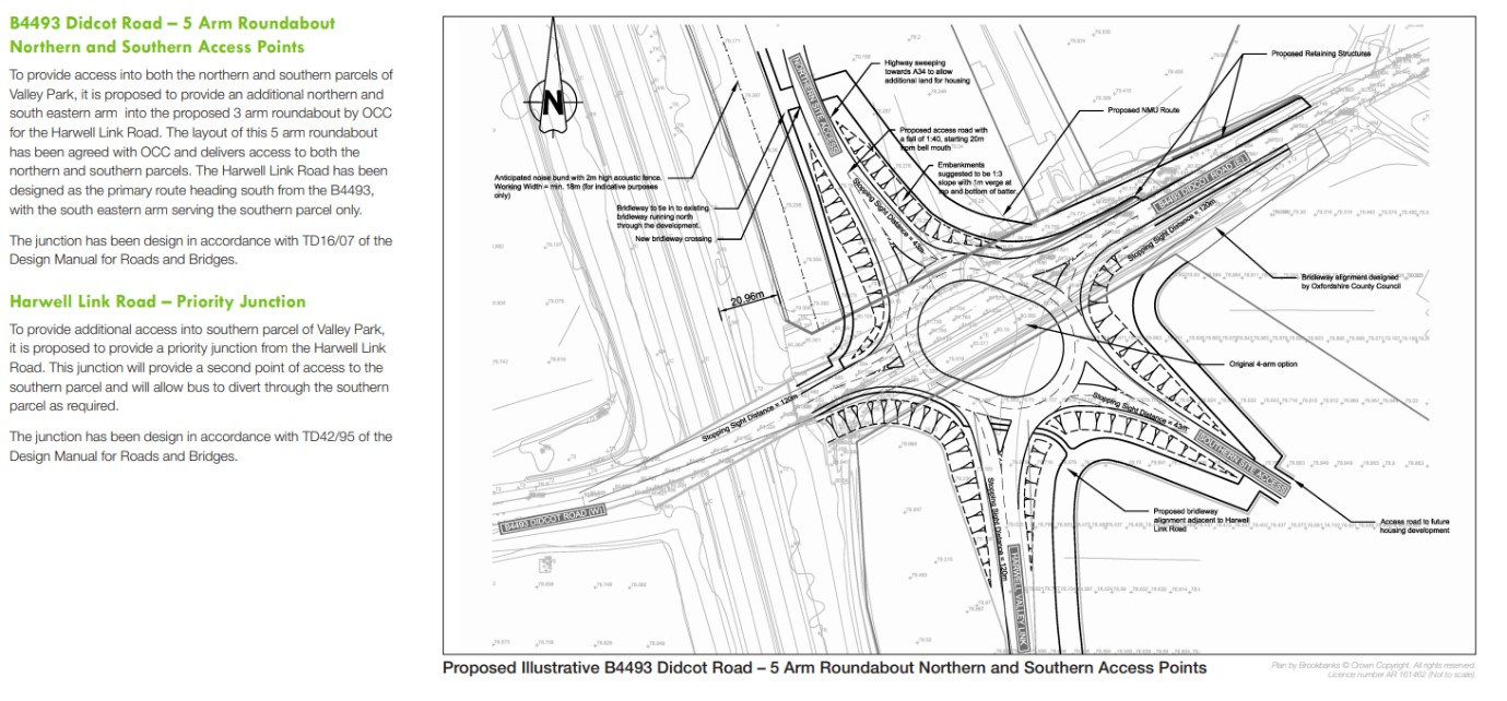 Proposed LInk road roundabout Valley Park